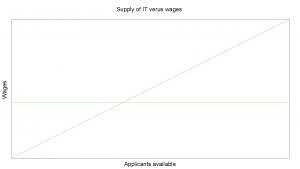 fixed-labor-supply-1