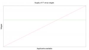 fixed-labor-supply-2