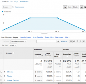 analytics-browsers