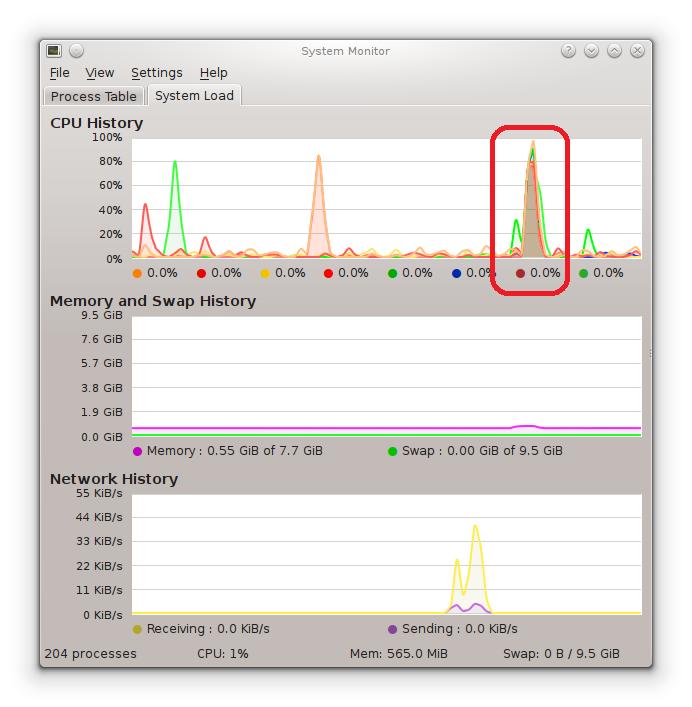 linux-multithread